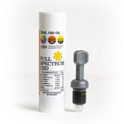 Buy Viridesco Full spectrum CBD Oil UK 2ml